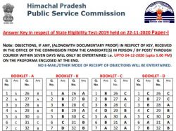 Hp Set Answer Key 2020 Download Raise Objections Till December 4 From Hppsc Hp Gov In