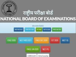 Neet Mds Result 2021 Check Online Direct Link