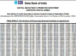 Sbi Clerk Mains Result 2020 Declared Sbi Clerk Mains Score Card 2020 Download Direct Link