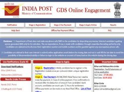 Maharashtra Gds Recruitment 2021 Notification Apply Online