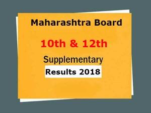 Maharashtra 10th 12th Supplementary Results