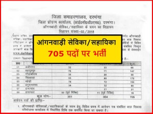 Icds Darbhanga Anganwadi Recruitment 2018 Know How To Apply See Official Notification Here
