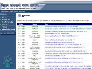 Bssc Admit Card 2014 Inter Level Admit Card 2018 Released Http Bssc Bih Nic In