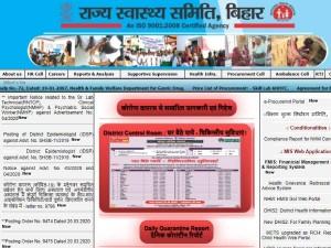 Bihar Nhm Recruitment 2020